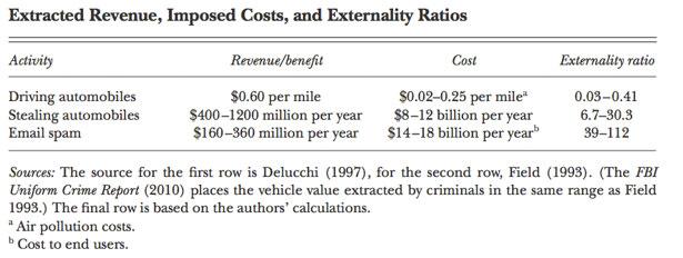 cost-externality.jpg