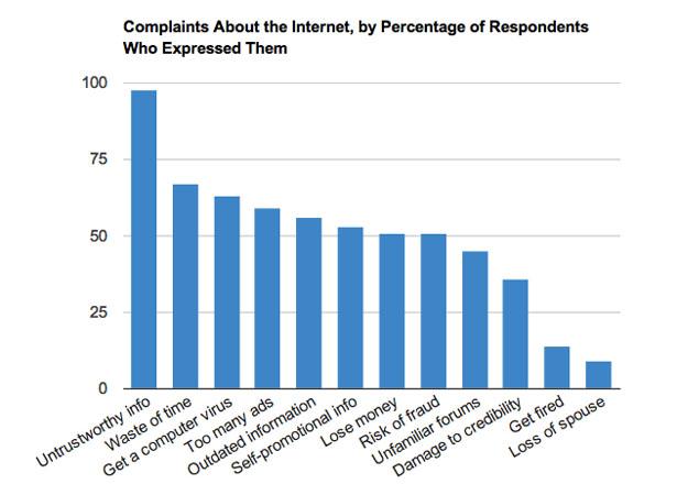 internet_complaints.jpg