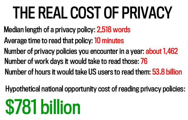 realcostofprivacy_615.jpg