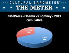 romney obama.png