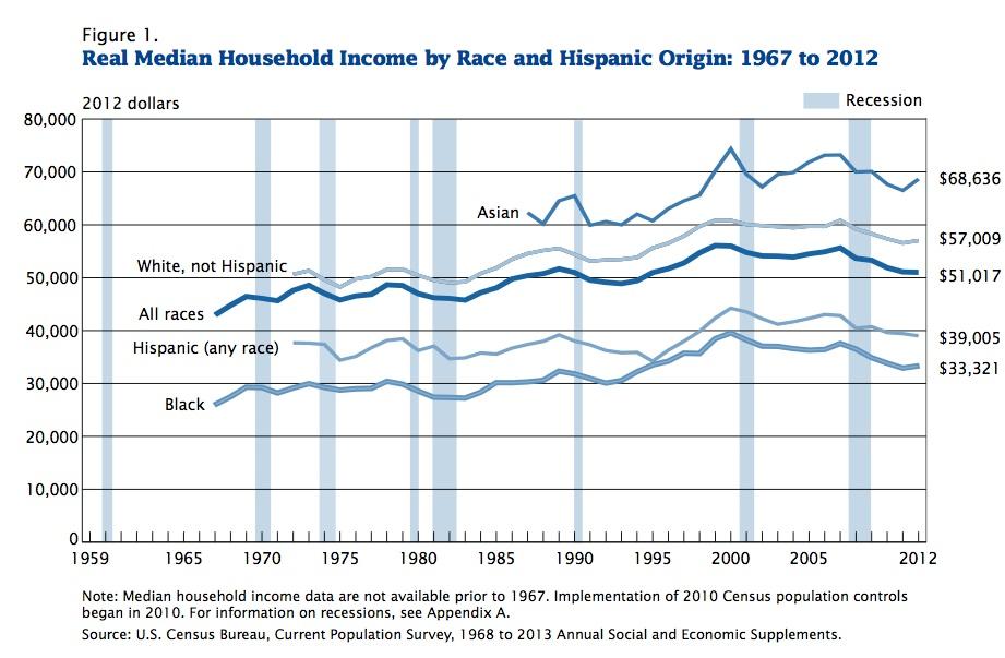 Median Household Income.jpg