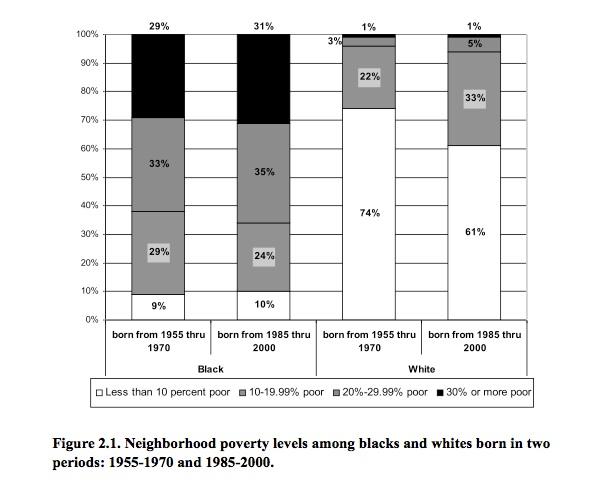 Poverty Neighborhoods.jpg