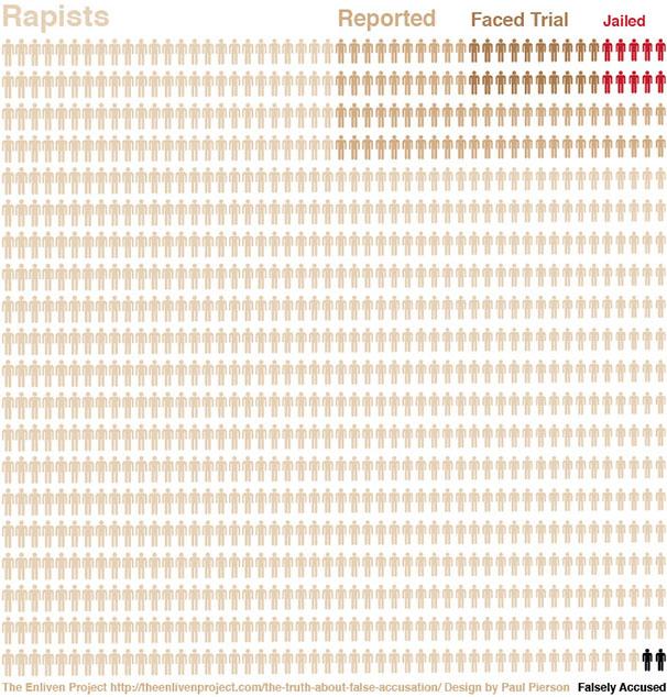 rape_infographic.jpg