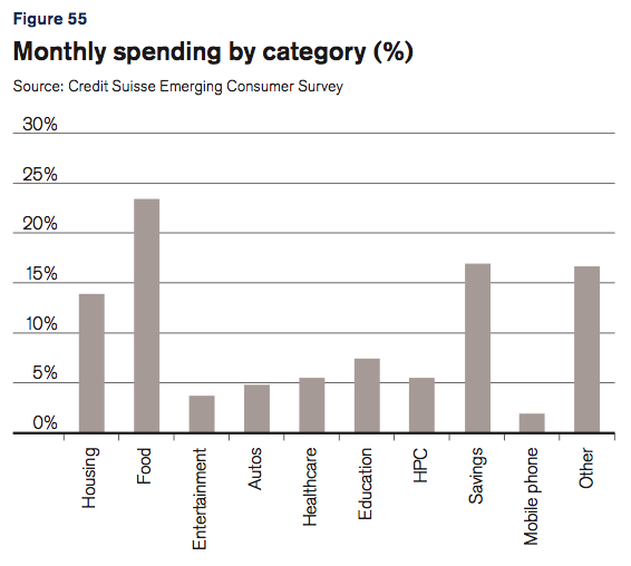 India spending.png