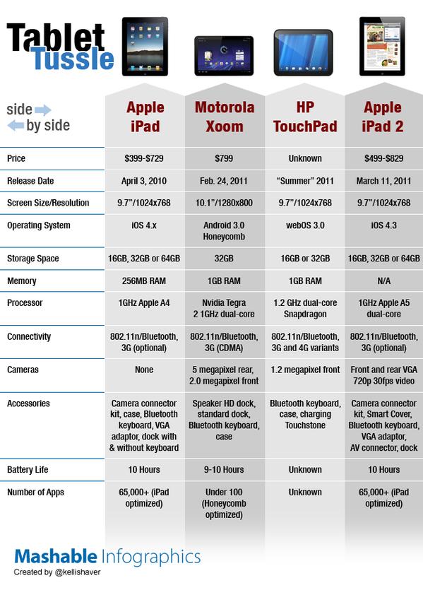 ipad2-comparison.png