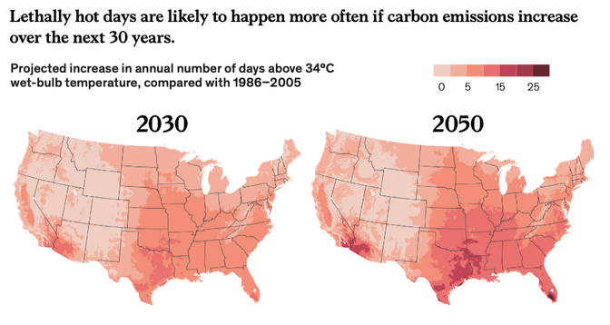 Lethally hot days are likely to happen more often if carbon emissions increase over the next 30 years.