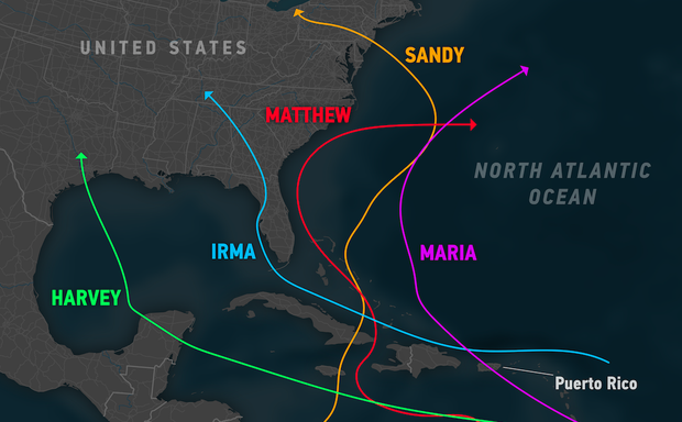A map of the U.S. showing where Hurricanes Harvey, Irma, Matthew, Sandy, and Maria hit.