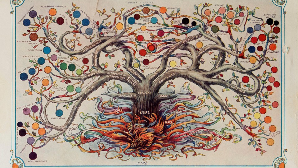 Chemical tree describing the range of colors derived from coal-tar
