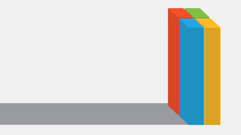 An illustration of the Microsoft logo as a bar graph