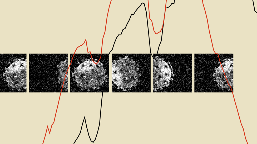 A line chart superimposed over a microscopic view of the coronavirus