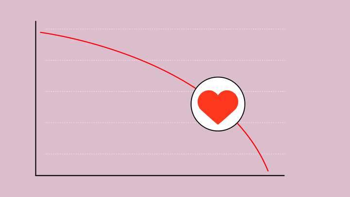 A heart on a graph trending downward
