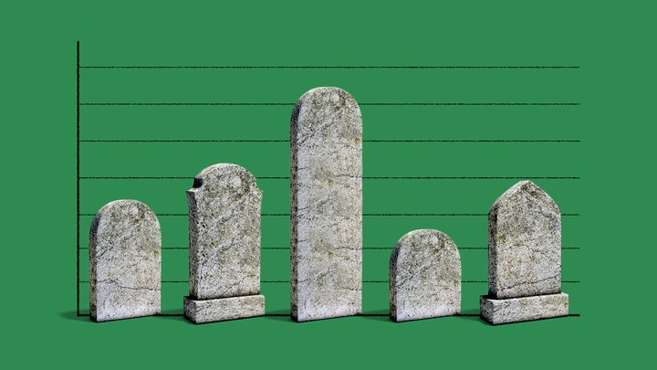 Tombstones of varying size in front of a green graph